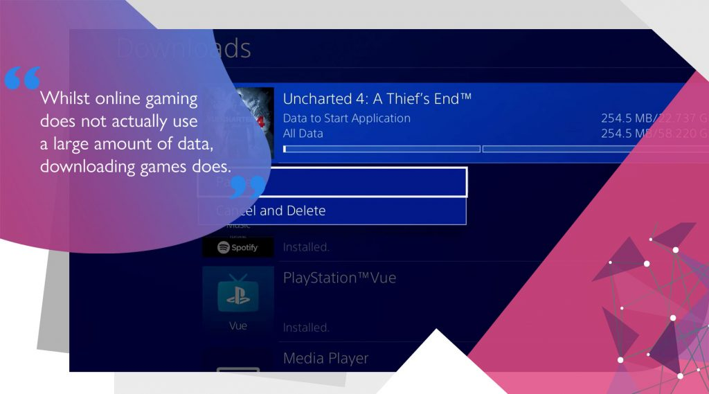 Download screen for A Thief's End on Playstation