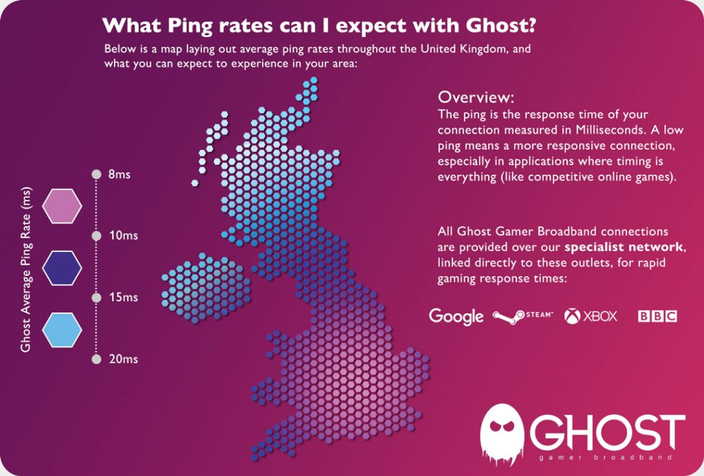 Map of Ghost Ping Rates in UK