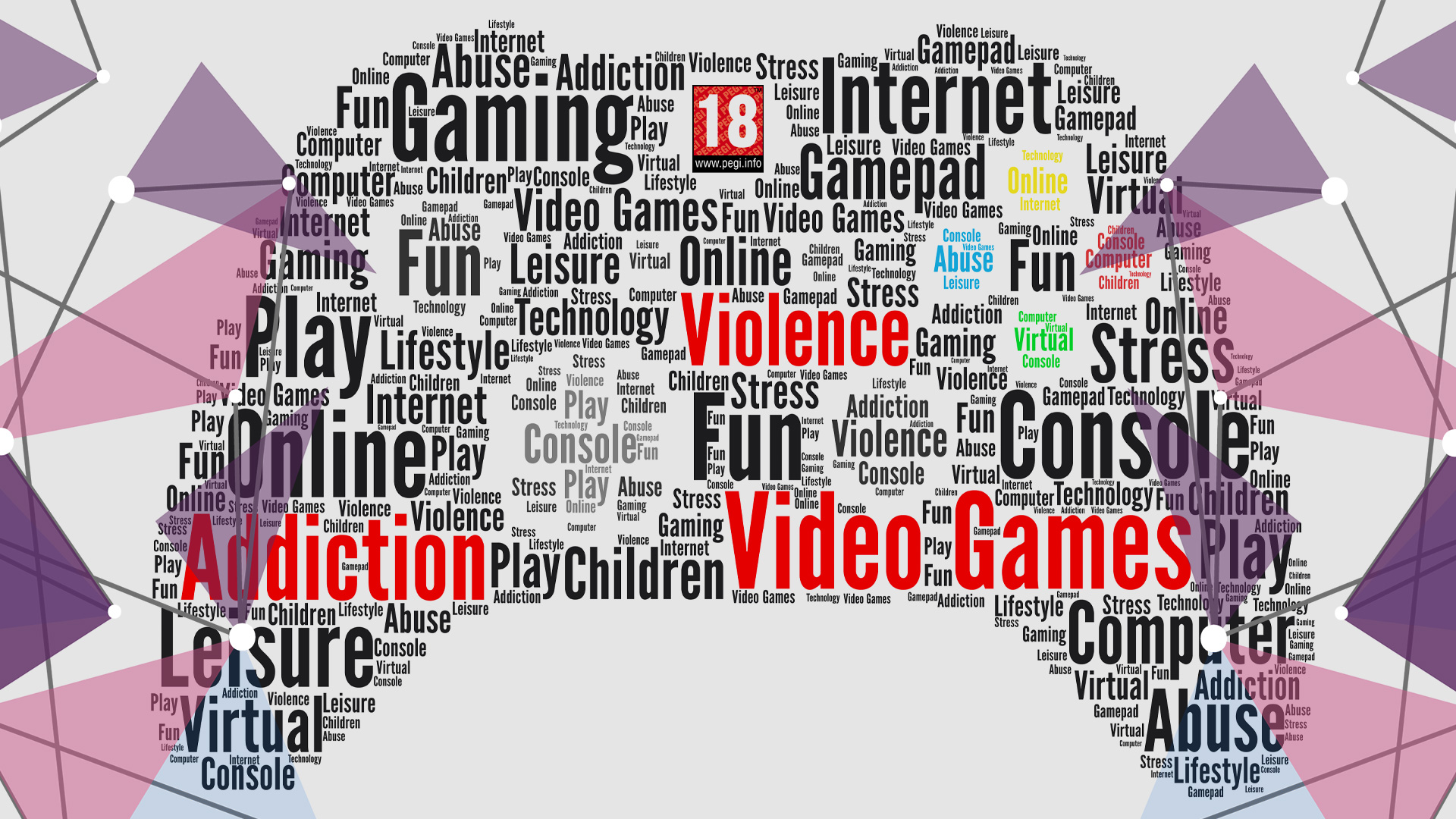 Word cloud of key terms that cause controversy in gaming, which age ratings help to moderate